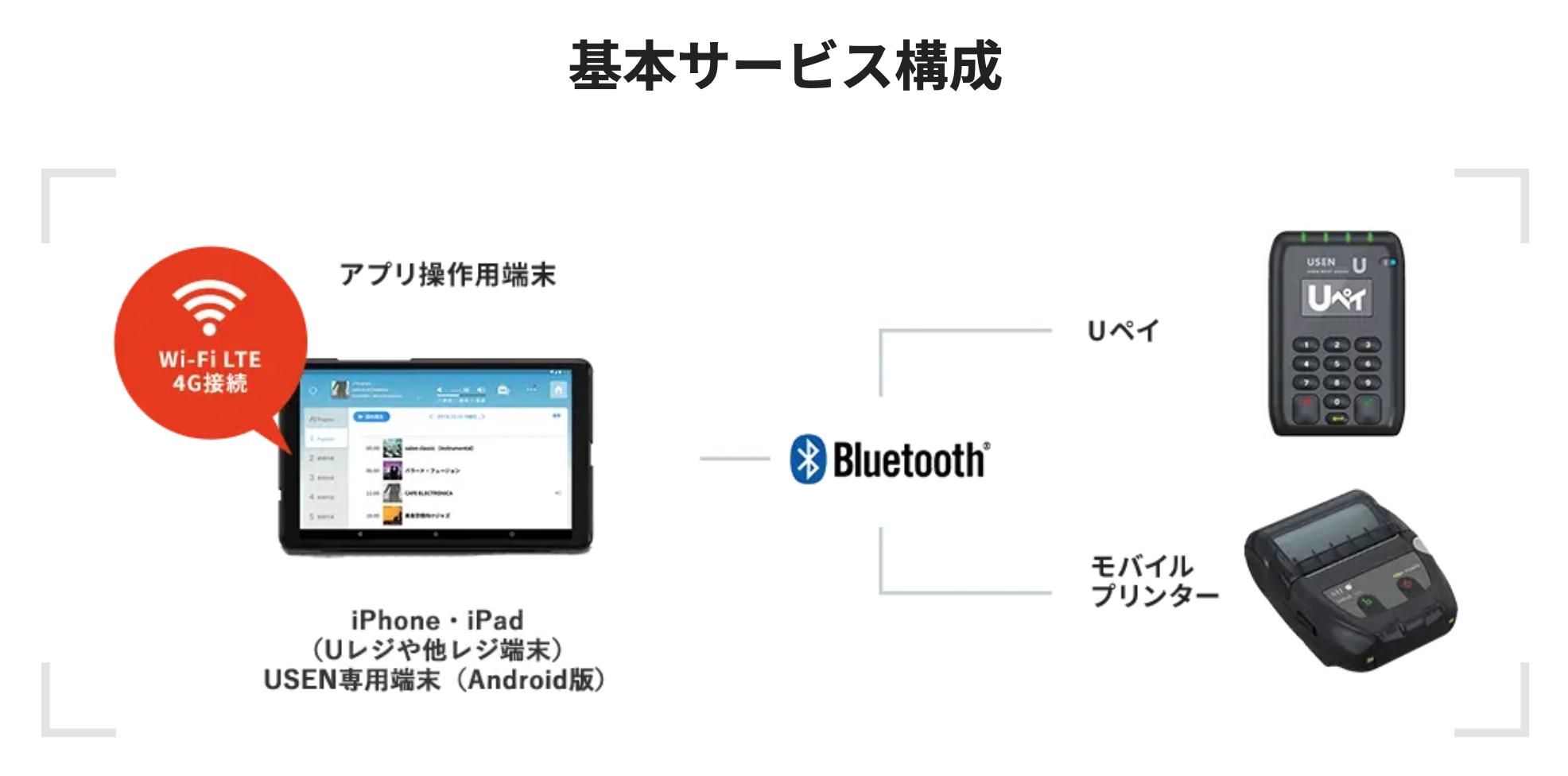 Uペイ(クレジット決済端末)_医療DXツール.com