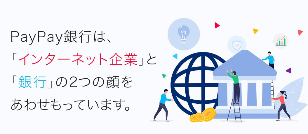 PayPay銀行 医療DXツール.com