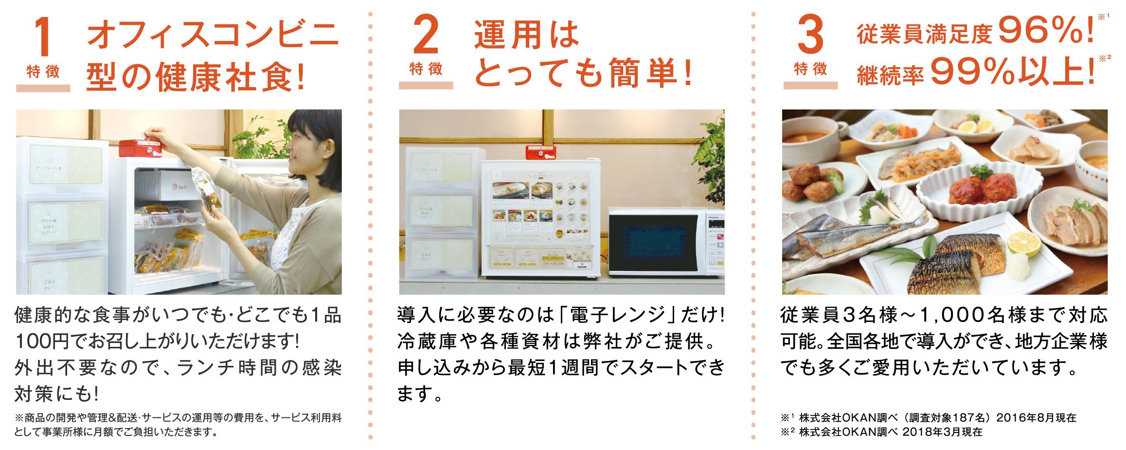 オフィスおかん サービス紹介 - 医療DXツール.com